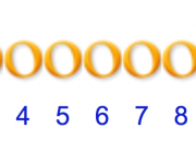 pagination-google